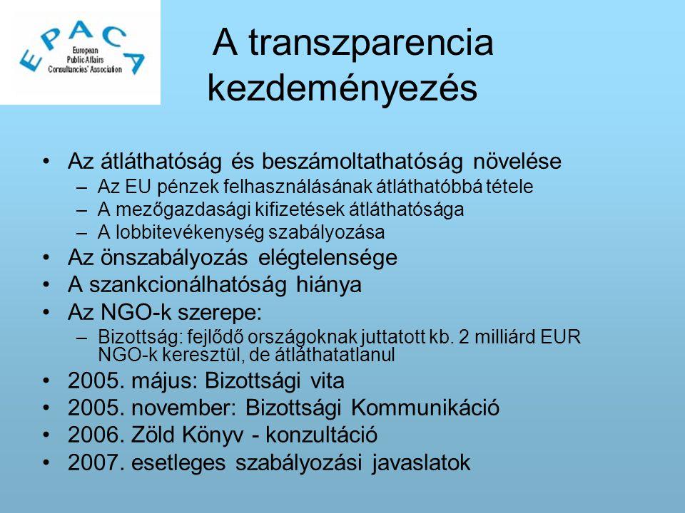 A transzparencia kezdeményezés Az átláthatóság és beszámoltathatóság növelése –Az EU pénzek felhasználásának átláthatóbbá tétele –A mezőgazdasági kifizetések átláthatósága –A lobbitevékenység szabályozása Az önszabályozás elégtelensége A szankcionálhatóság hiánya Az NGO-k szerepe: –Bizottság: fejlődő országoknak juttatott kb.