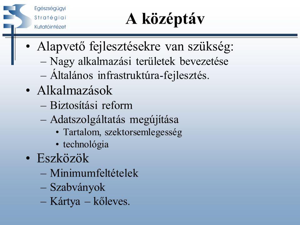 A középtáv Alapvető fejlesztésekre van szükség: –Nagy alkalmazási területek bevezetése –Általános infrastruktúra-fejlesztés.