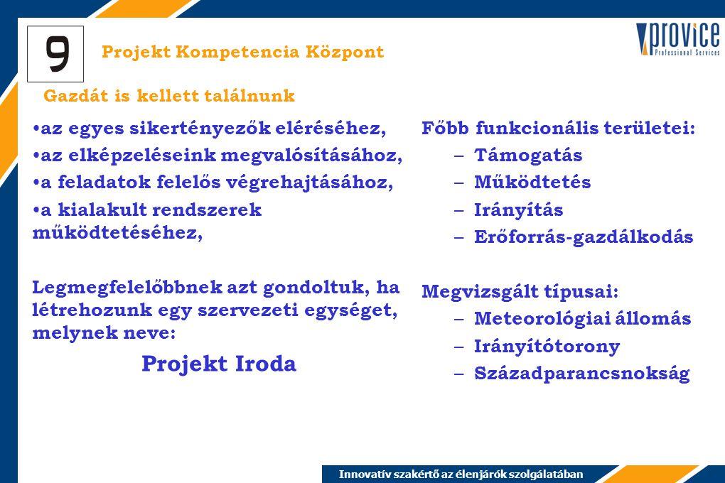 Innovatív szakértő az élenjárók szolgálatában Projekt Kompetencia Központ Főbb funkcionális területei: – Támogatás – Működtetés – Irányítás – Erőforrás-gazdálkodás Megvizsgált típusai: – Meteorológiai állomás – Irányítótorony – Századparancsnokság az egyes sikertényezők eléréséhez, az elképzeléseink megvalósításához, a feladatok felelős végrehajtásához, a kialakult rendszerek működtetéséhez, Legmegfelelőbbnek azt gondoltuk, ha létrehozunk egy szervezeti egységet, melynek neve: Projekt Iroda Gazdát is kellett találnunk