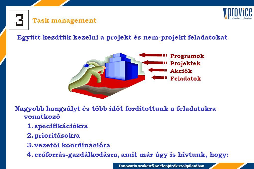 Innovatív szakértő az élenjárók szolgálatában Task management Együtt kezdtük kezelni a projekt és nem-projekt feladatokat Nagyobb hangsúlyt és több időt fordítottunk a feladatokra vonatkozó 1.specifikációkra 2.prioritásokra 3.vezetői koordinációra 4.erőforrás-gazdálkodásra, amit már úgy is hívtunk, hogy: Programok Projektek Akciók Feladatok