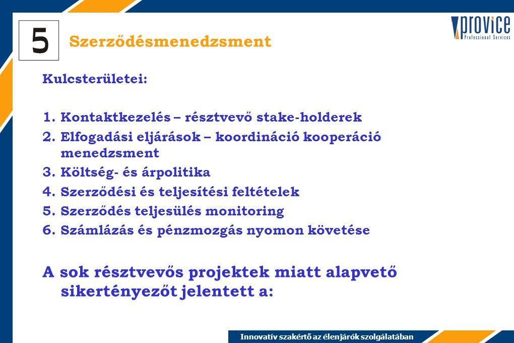 Innovatív szakértő az élenjárók szolgálatában Szerződésmenedzsment Kulcsterületei: 1.Kontaktkezelés – résztvevő stake-holderek 2.Elfogadási eljárások – koordináció kooperáció menedzsment 3.Költség- és árpolitika 4.Szerződési és teljesítési feltételek 5.Szerződés teljesülés monitoring 6.Számlázás és pénzmozgás nyomon követése A sok résztvevős projektek miatt alapvető sikertényezőt jelentett a: