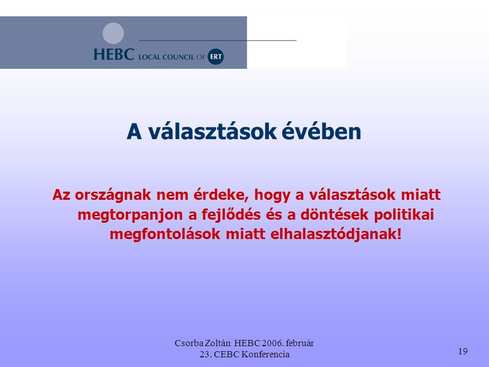 Csorba Zoltán HEBC 2006. február 23. CEBC Konferencia 18 Kritikus tényező Az IDŐ.