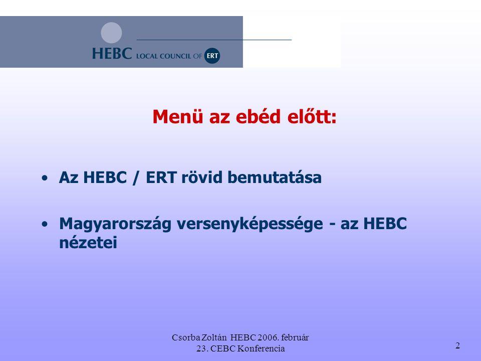 Csorba Zoltán HEBC 2006. február 23.