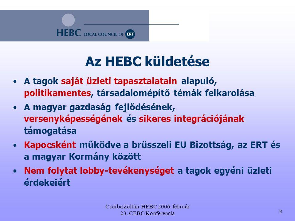 Csorba Zoltán HEBC 2006.február 23. CEBC Konferencia 18 Kritikus tényező Az IDŐ.
