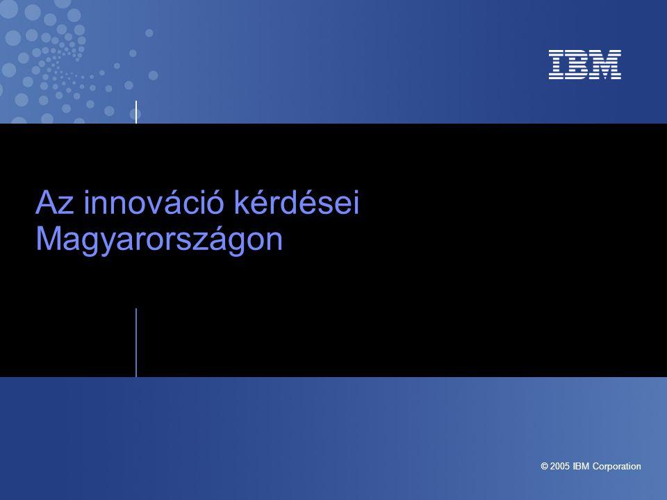 © 2005 IBM Corporation Az innováció kérdései Magyarországon