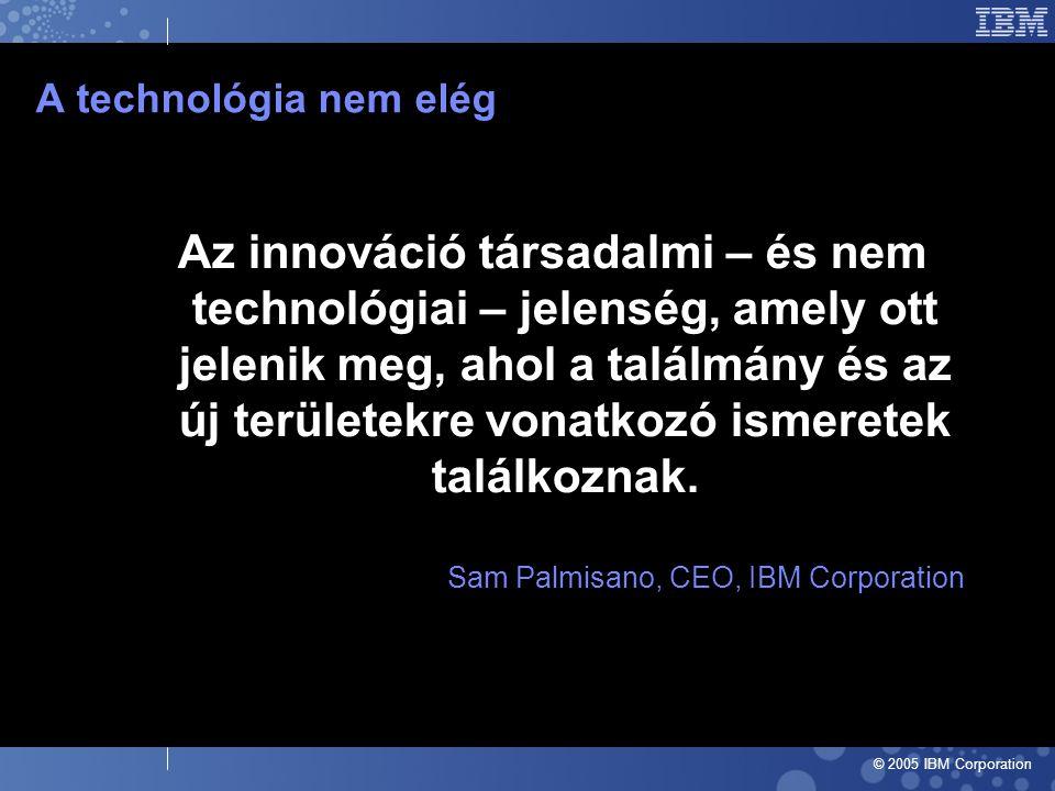 © 2005 IBM Corporation A technológia nem elég Az innováció társadalmi – és nem technológiai – jelenség, amely ott jelenik meg, ahol a találmány és az új területekre vonatkozó ismeretek találkoznak.