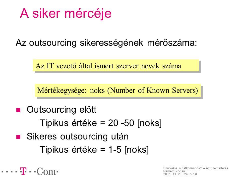 Szürkék-e a hétköznapok? – Az üzemeltetés Németh Zoltán 2005. 11. 20., 24. oldal A siker mércéje Az outsourcing sikerességének mérőszáma: Outsourcing