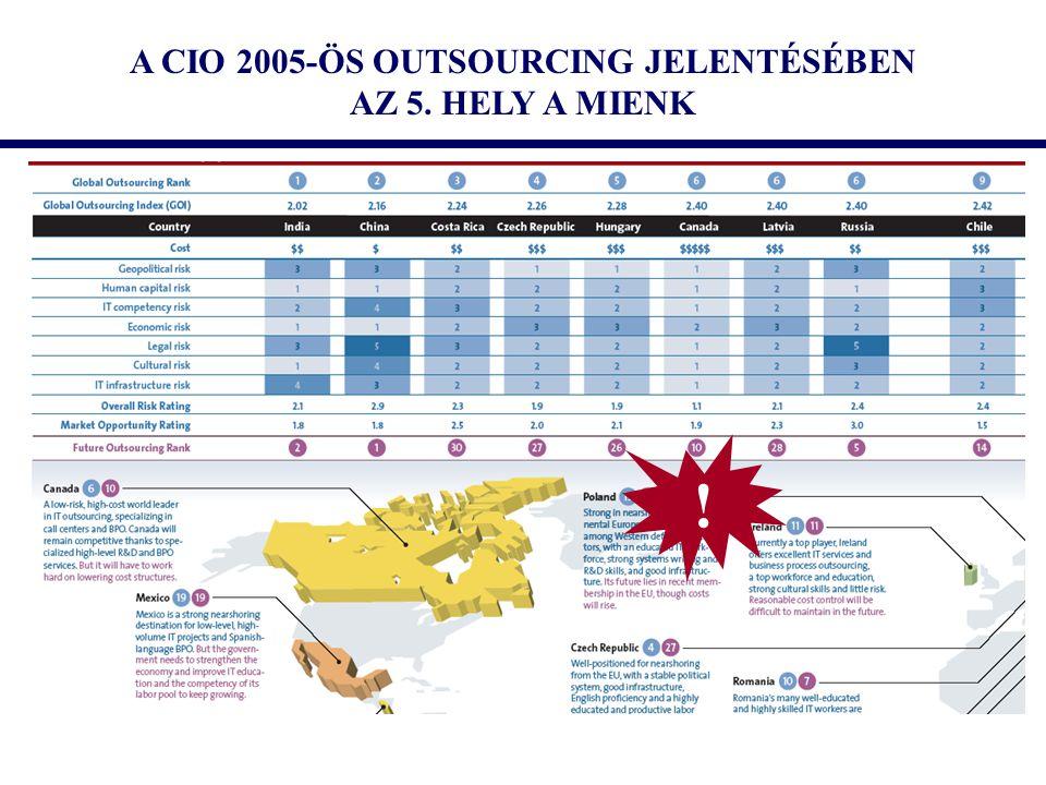 A CIO 2005-ÖS OUTSOURCING JELENTÉSÉBEN AZ 5. HELY A MIENK !