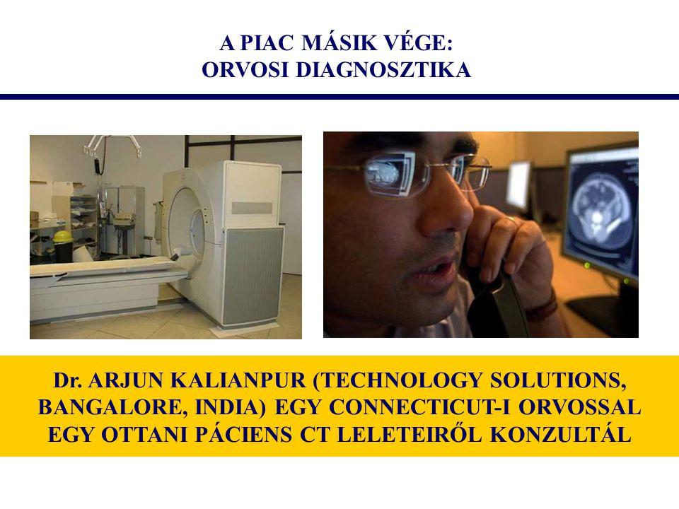 A PIAC MÁSIK VÉGE: ORVOSI DIAGNOSZTIKA Dr. ARJUN KALIANPUR (TECHNOLOGY SOLUTIONS, BANGALORE, INDIA) EGY CONNECTICUT-I ORVOSSAL EGY OTTANI PÁCIENS CT L
