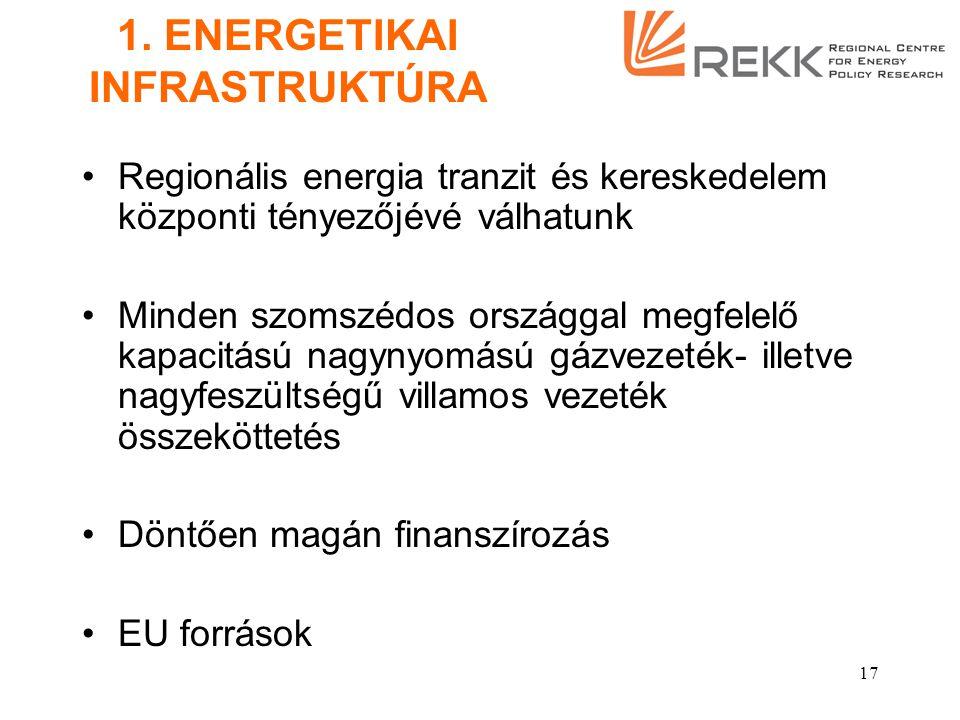 16 ALAPELVEK - 2 A fenti célokkal összeegyeztethető energetikai árpolitika Az állam tulajdonosi szerepvállalása a stratégiai jelentőségű energetikai infrastruktúrában Az elsődleges energiahordozók tekintetében meglévő egyoldalú importfüggés mérséklése, az energia külkereskedelem infrastruktúrális feltételeinek bővítése Regionális energiapiaci integráció elősegítése