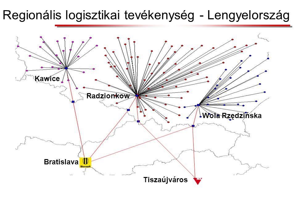 Bratislava WolaRzędzińska Radzionkow Kawice Tiszaújváros Regionális logisztikai tevékenység - Lengyelország