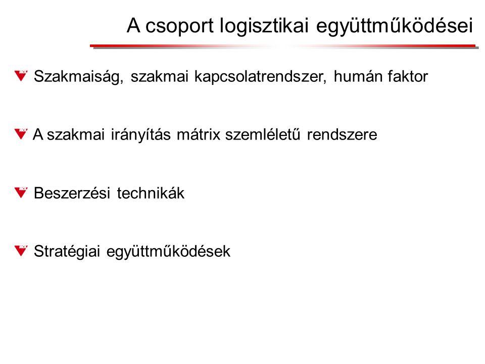 A csoport logisztikai együttműködései Szakmaiság, szakmai kapcsolatrendszer, humán faktor A szakmai irányítás mátrix szemléletű rendszere Beszerzési technikák Stratégiai együttműködések