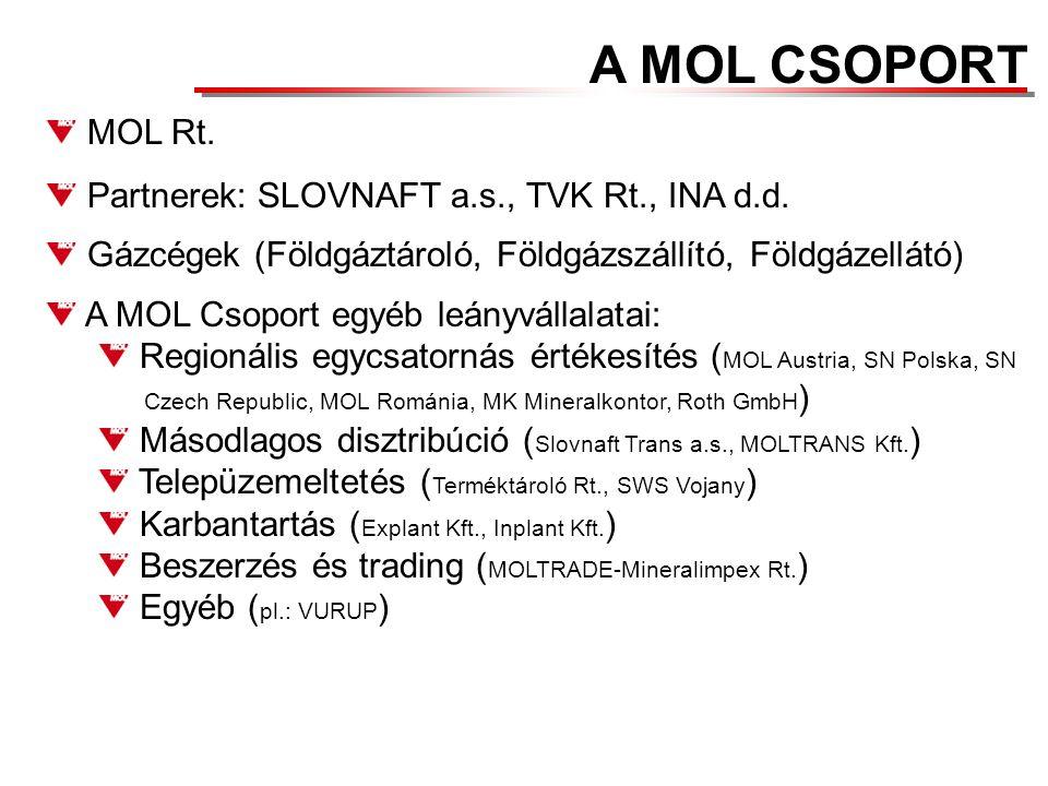 A MOL CSOPORT MOL Rt.Partnerek: SLOVNAFT a.s., TVK Rt., INA d.d.