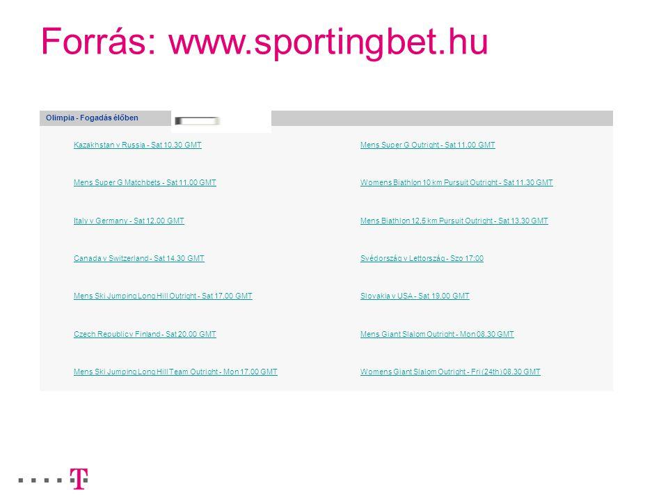 Olimpia - Fogadás élőben Kazakhstan v Russia - Sat 10.30 GMT Mens Super G Outright - Sat 11.00 GMT Mens Super G Matchbets - Sat 11.00 GMT Womens Biath