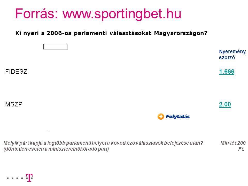 Ki nyeri a 2006-os parlamenti választásokat Magyarországon? Nyeremény szorzó FIDESZ 1.666 MSZP 2.00 Melyik párt kapja a legtöbb parlamenti helyet a kö