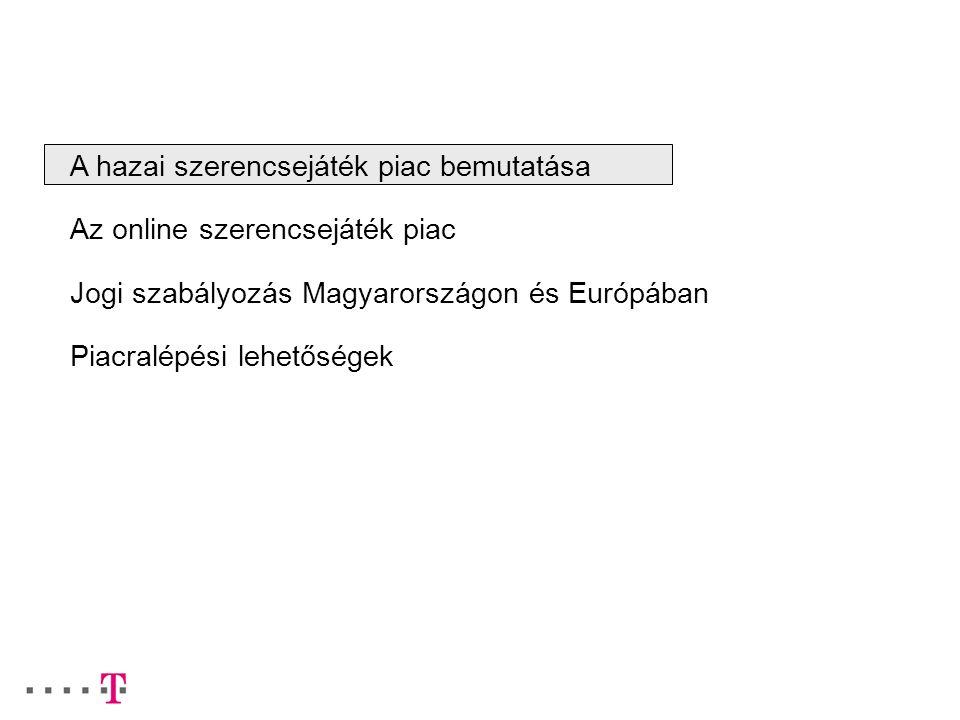 A hazai szerencsejáték piac bemutatása Az online szerencsejáték piac Jogi szabályozás Magyarországon és Európában Piacralépési lehetőségek
