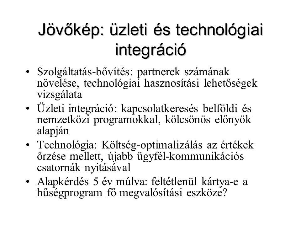"""Technológia: ár-érték arány kérdéses Drága technológia, nagy biztonság Bizonyított stabilitás (5 év, lényegében 0% hiba) Chip-alkalmazások bővítése: nincs """"elsöprő felhasználói/vevői igény Kérdés: van-e értelme a technológiailag magas színvonalat fenntartani?"""