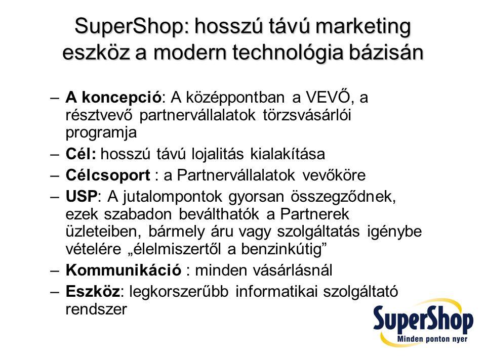 A SuperShop kártya sikere – mitől jó egy jó kártya.