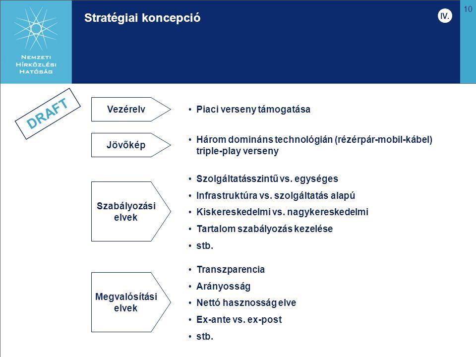 10 Stratégiai koncepció Vezérelv Piaci verseny támogatása Jövőkép Három domináns technológián (rézérpár-mobil-kábel) triple-play verseny Szabályozási elvek Szolgáltatásszintű vs.