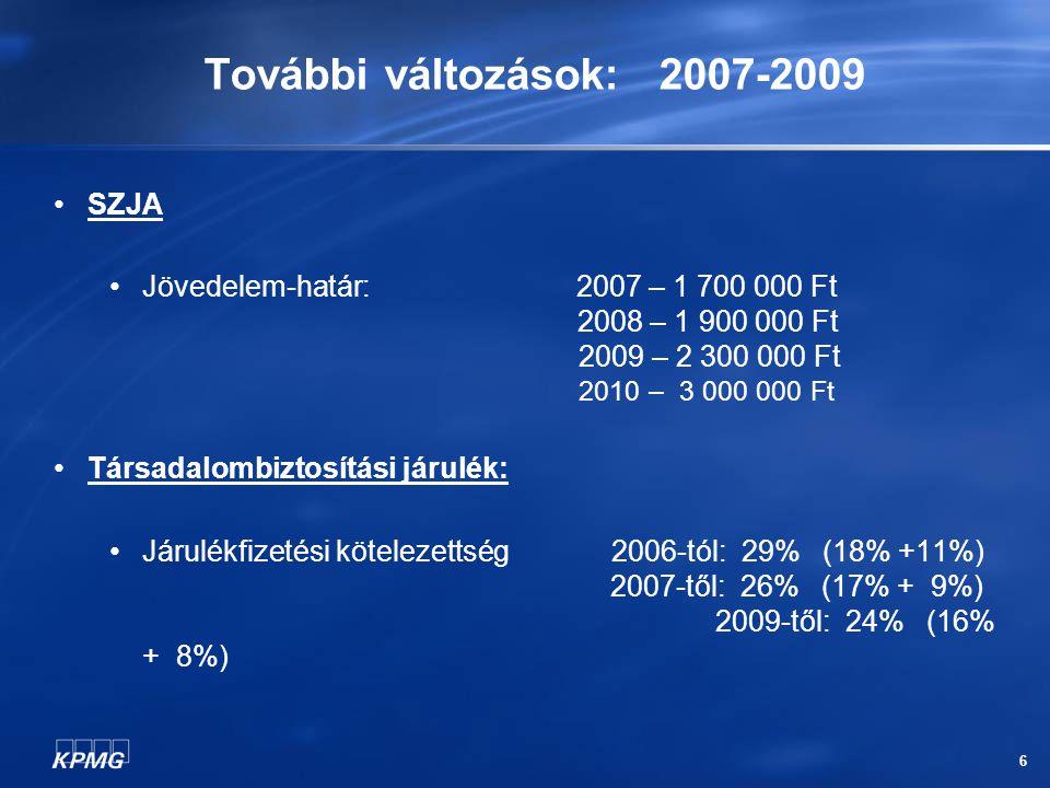 6 További változások: 2007-2009 SZJA Jövedelem-határ: 2007 – 1 700 000 Ft 2008 – 1 900 000 Ft 2009 – 2 300 000 Ft 2010 – 3 000 000 Ft Társadalombiztosítási járulék: Járulékfizetési kötelezettség 2006-tól: 29% (18% +11%) 2007-től: 26% (17% + 9%) 2009-től: 24% (16% + 8%)