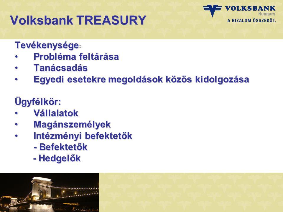 Volksbank TREASURY Tevékenysége Tevékenysége : Probléma feltárásaProbléma feltárása TanácsadásTanácsadás Egyedi esetekre megoldások közös kidolgozásaEgyedi esetekre megoldások közös kidolgozásaÜgyfélkör: VállalatokVállalatok MagánszemélyekMagánszemélyek Intézményi befektetőkIntézményi befektetők - Befektetők - Hedgelők - Hedgelők