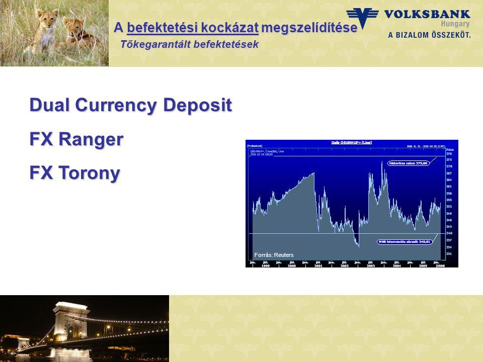 A befektetési kockázat megszelídítése Tőkegarantált befektetések Tőkegarantált befektetések Dual Currency Deposit FX Ranger FX Torony Forrás: Reuters