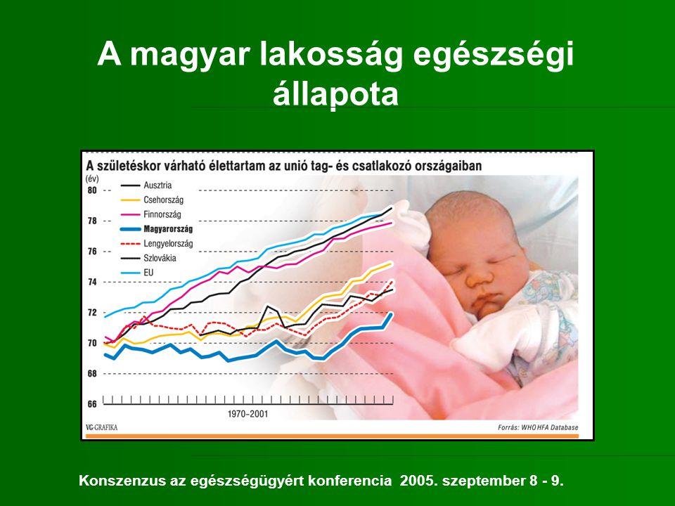 A magyar lakosság egészségi állapota Konszenzus az egészségügyért konferencia 2005. szeptember 8 - 9.