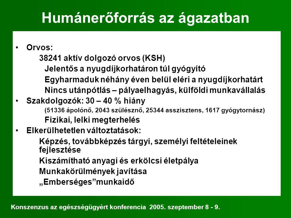 Betöltetlen állások Konszenzus az egészségügyért konferencia 2005. szeptember 8 - 9.