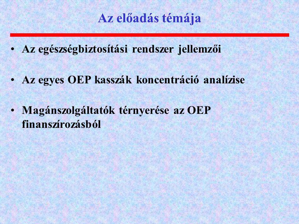 Az egészségbiztosítási rendszer jellemzői Az egyes OEP kasszák koncentráció analízise Magánszolgáltatók térnyerése az OEP finanszírozásból Az előadás