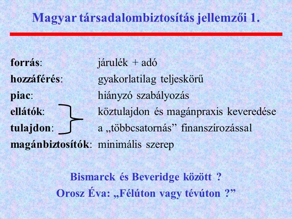 Magyar társadalombiztosítás jellemzői 1. forrás:járulék + adó hozzáférés:gyakorlatilag teljeskörű piac:hiányzó szabályozás ellátók:köztulajdon és magá