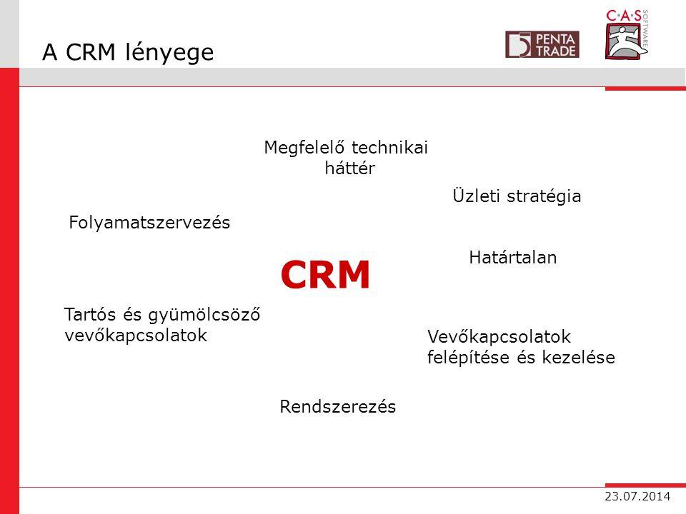 23.07.2014 A CRM lényege CRM Határtalan Üzleti stratégia Rendszerezés Vevőkapcsolatok felépítése és kezelése Tartós és gyümölcsöző vevőkapcsolatok Folyamatszervezés Megfelelő technikai háttér