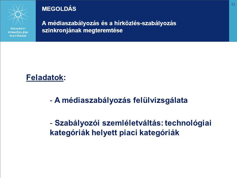 11 MEGOLDÁS A médiaszabályozás és a hírközlés-szabályozás szinkronjának megteremtése Feladatok: - A médiaszabályozás felülvizsgálata - Szabályozói szemléletváltás: technológiai kategóriák helyett piaci kategóriák
