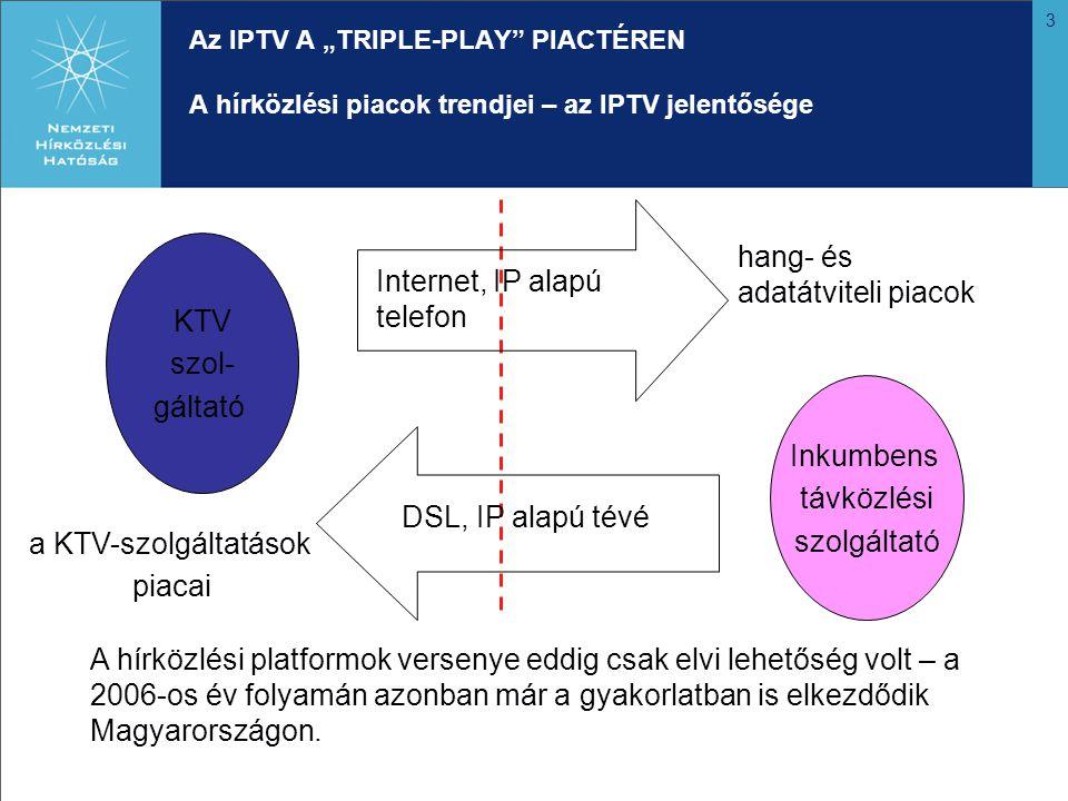 4 A DSL hálózaton nyújtott IP TV megoldások szolgáltatói megítélése (az NHH KTV projektjének empirikus vizsgálatai alapján) A KTV szolgáltatók hány százaléka tart az alternatív platformok versenyétől 3-5 éves távon.