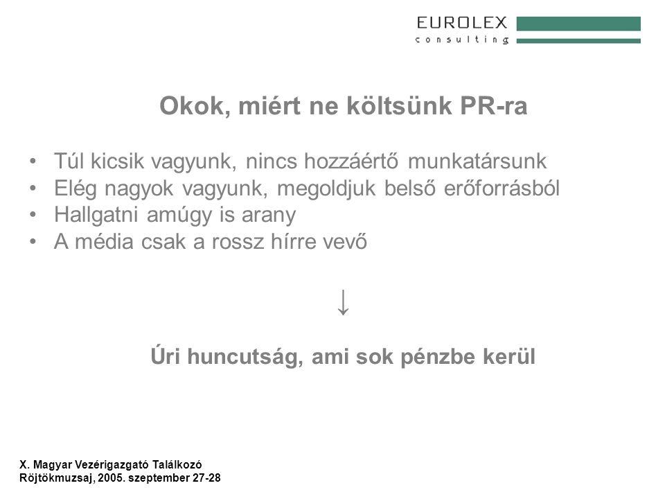 X. Magyar Vezérigazgató Találkozó Röjtökmuzsaj, 2005. szeptember 27-28 Okok, miért ne költsünk PR-ra Túl kicsik vagyunk, nincs hozzáértő munkatársunk
