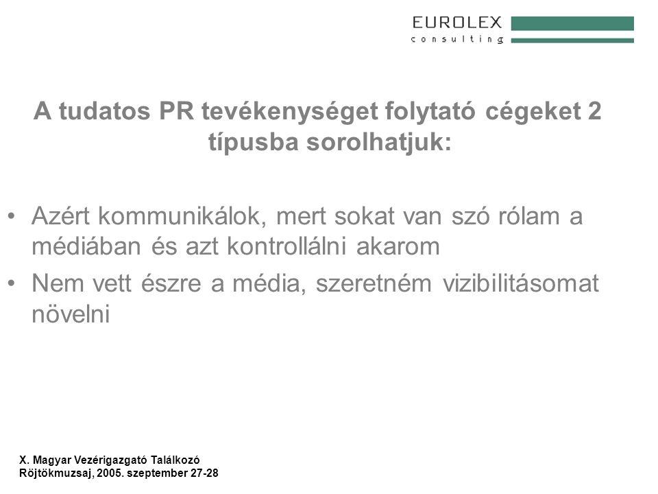 X. Magyar Vezérigazgató Találkozó Röjtökmuzsaj, 2005. szeptember 27-28 A tudatos PR tevékenységet folytató cégeket 2 típusba sorolhatjuk: Azért kommun