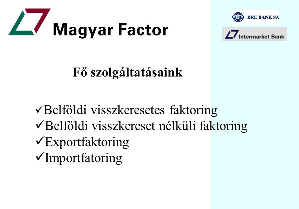 Milyen előnyei vannak a faktorálásnak.