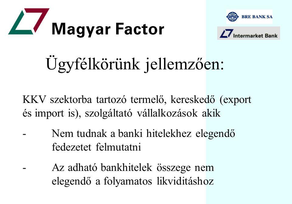 Magyar Factor Exportőr Importőr Importfaktor számlaforgalom pénzforgalom teljesítés Nemzetközi faktorálás