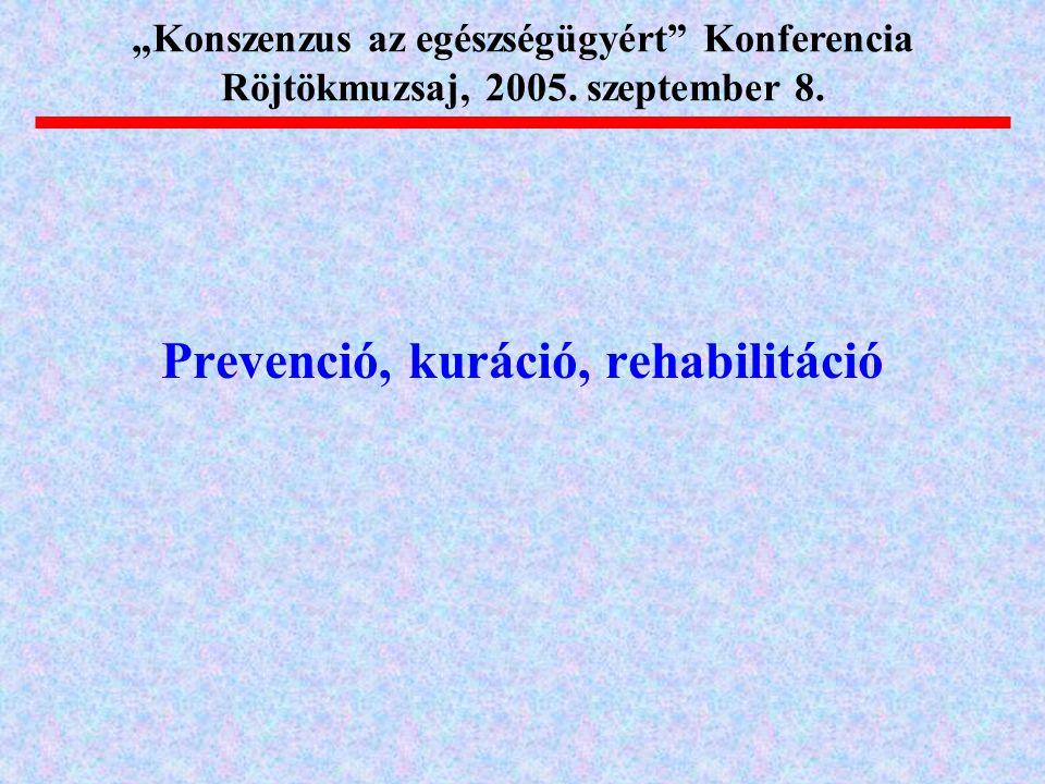 """Prevenció, kuráció, rehabilitáció """"Konszenzus az egészségügyért"""" Konferencia Röjtökmuzsaj, 2005. szeptember 8."""