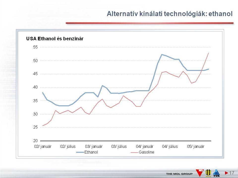 Alternatív kínálati technológiák: ethanol ►17