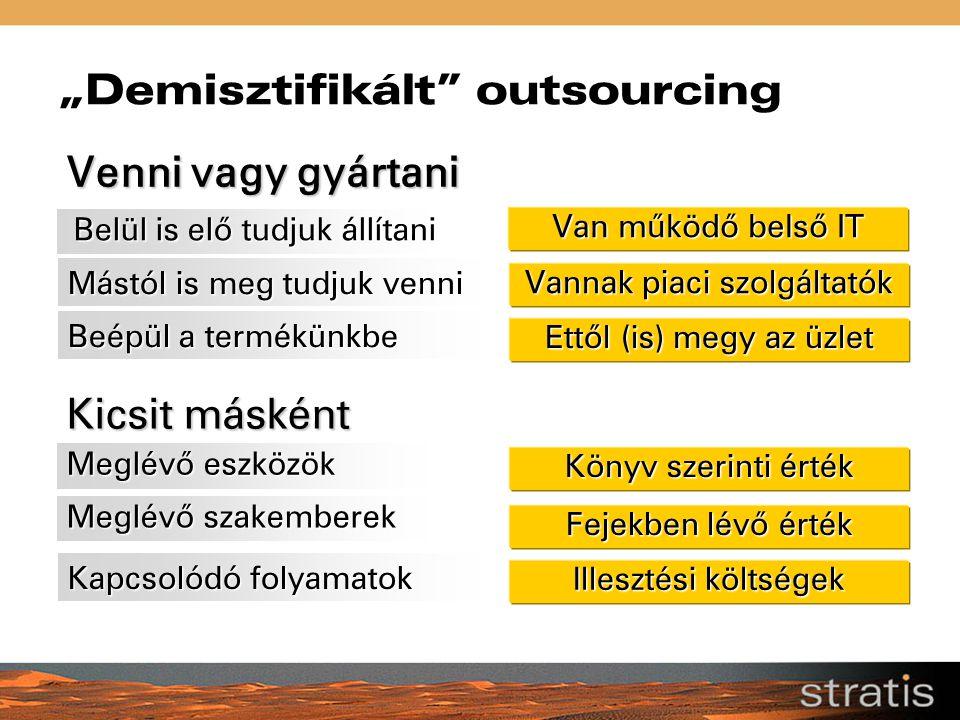 """""""Demisztifikált"""" outsourcing Vannak piaci szolgáltatók Ettől (is) megy az üzlet Venni vagy gyártani Mástól is meg tudjuk venni Beépül a termékünkbe Kö"""