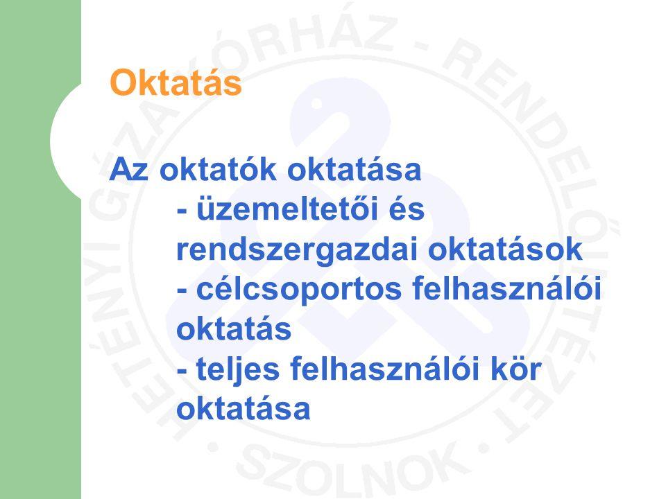 Oktatás Az oktatók oktatása - üzemeltetői és rendszergazdai oktatások - célcsoportos felhasználói oktatás - teljes felhasználói kör oktatása