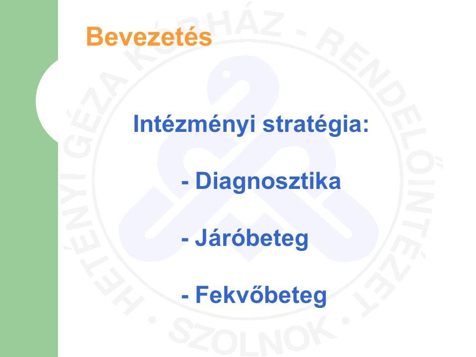 Bevezetés Intézményi stratégia: - Diagnosztika - Járóbeteg - Fekvőbeteg