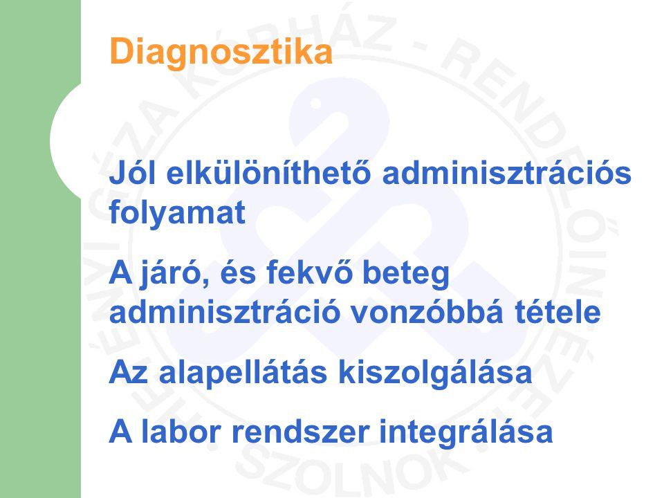 Diagnosztika Jól elkülöníthető adminisztrációs folyamat A járó, és fekvő beteg adminisztráció vonzóbbá tétele Az alapellátás kiszolgálása A labor rend