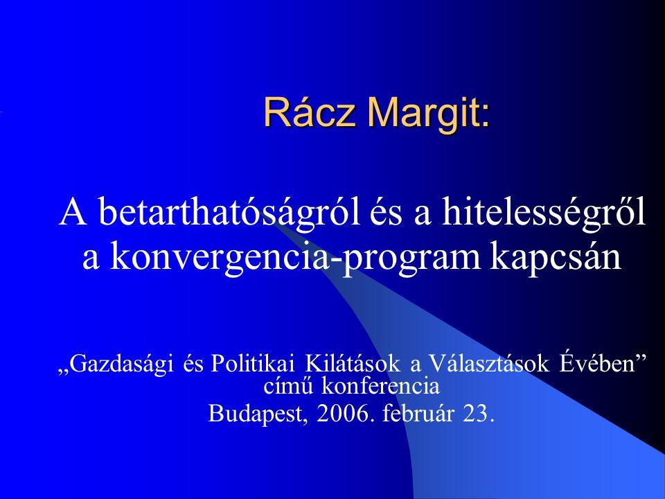 """Rácz Margit: A betarthatóságról és a hitelességről a konvergencia-program kapcsán """"Gazdasági és Politikai Kilátások a Választások Évében című konferencia Budapest, 2006."""