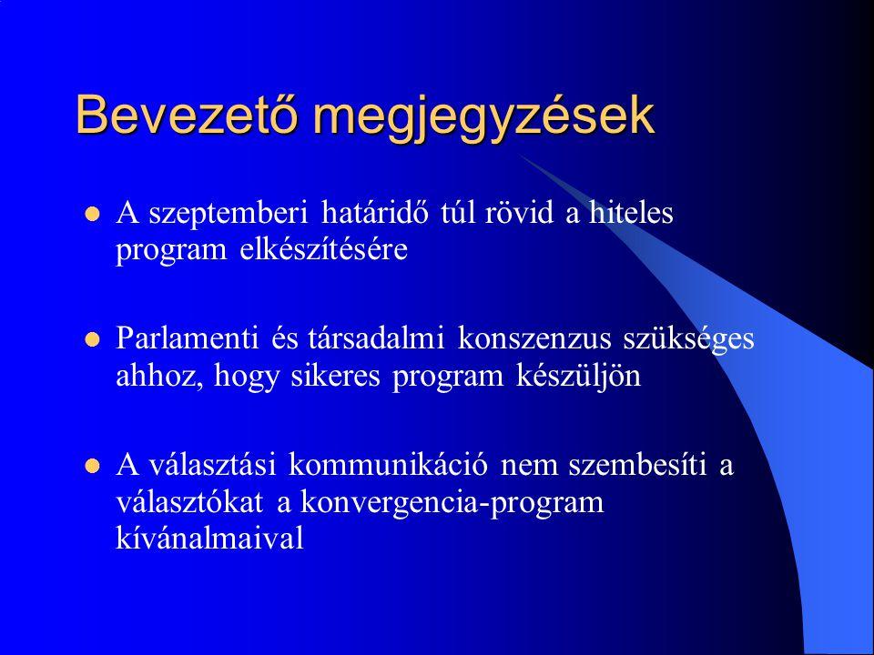 Bevezető megjegyzések A szeptemberi határidő túl rövid a hiteles program elkészítésére Parlamenti és társadalmi konszenzus szükséges ahhoz, hogy sikeres program készüljön A választási kommunikáció nem szembesíti a választókat a konvergencia-program kívánalmaival