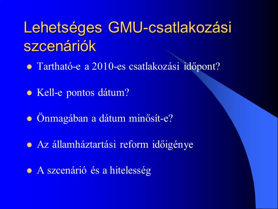 Lehetséges GMU-csatlakozási szcenáriók Tartható-e a 2010-es csatlakozási időpont.
