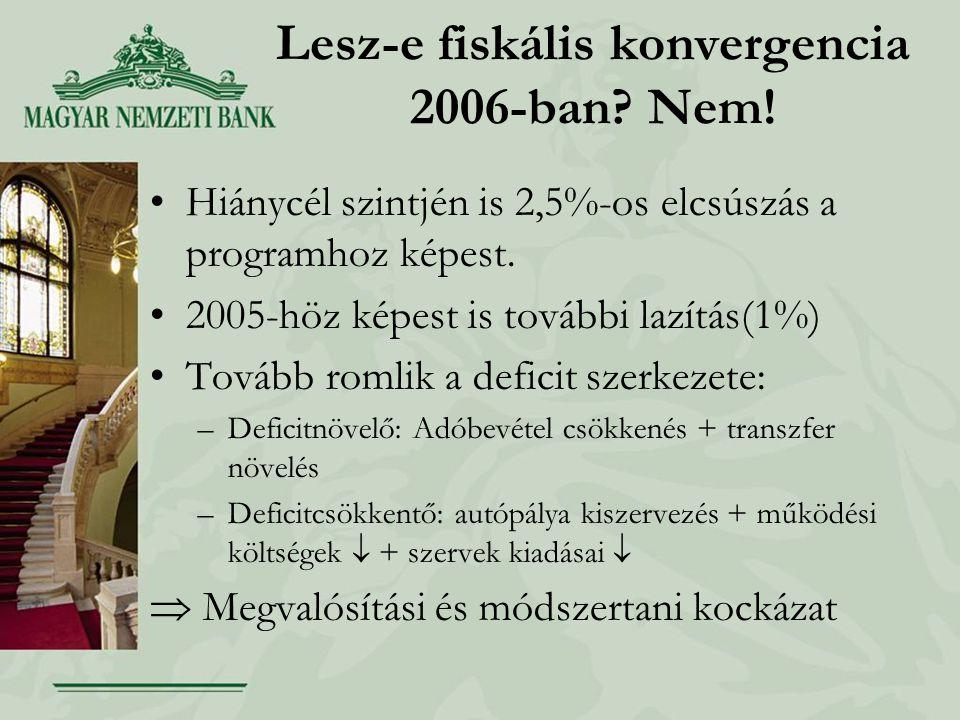 Lesz-e fiskális konvergencia 2006-ban. Nem.