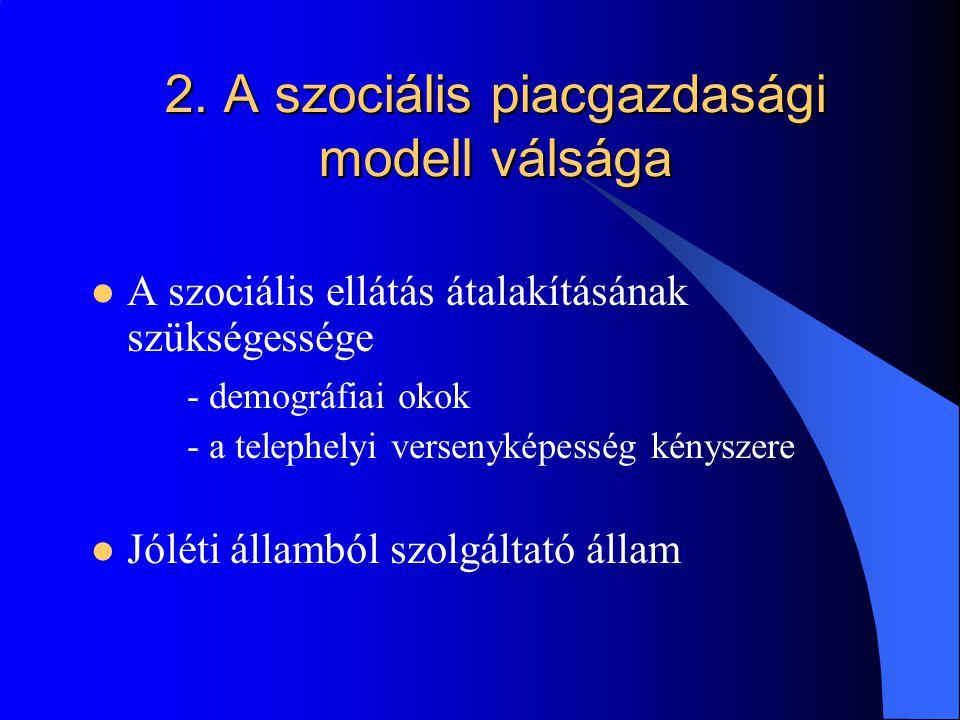2. A szociális piacgazdasági modell válsága A szociális ellátás átalakításának szükségessége - demográfiai okok - a telephelyi versenyképesség kénysze