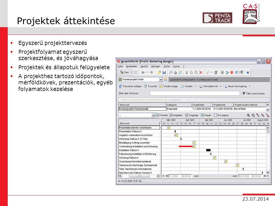 23.07.2014 Projektek áttekintése  Egyszerű projekttervezés  Projektfolyamat egyszerű szerkesztése, és jóváhagyása  Projektek és állapotuk felügyelete  A projekthez tartozó időpontok, mérföldkövek, prezentációk, egyéb folyamatok kezelése