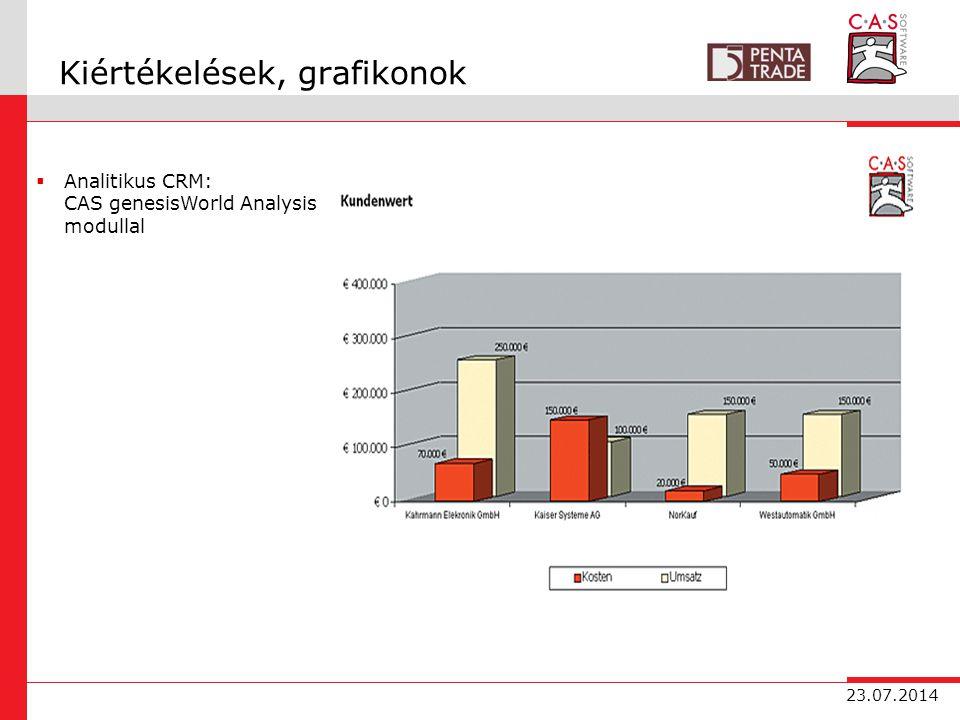 23.07.2014 Kiértékelések, grafikonok  Analitikus CRM: CAS genesisWorld Analysis modullal